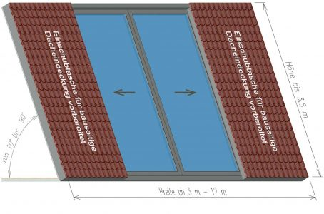 Panorama_roof_sliding_window_type-AH-4-part